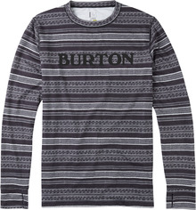 View the Burton Midweight Crew - Yarny Stripe from the Base Layers clothing range online today from Boarderline